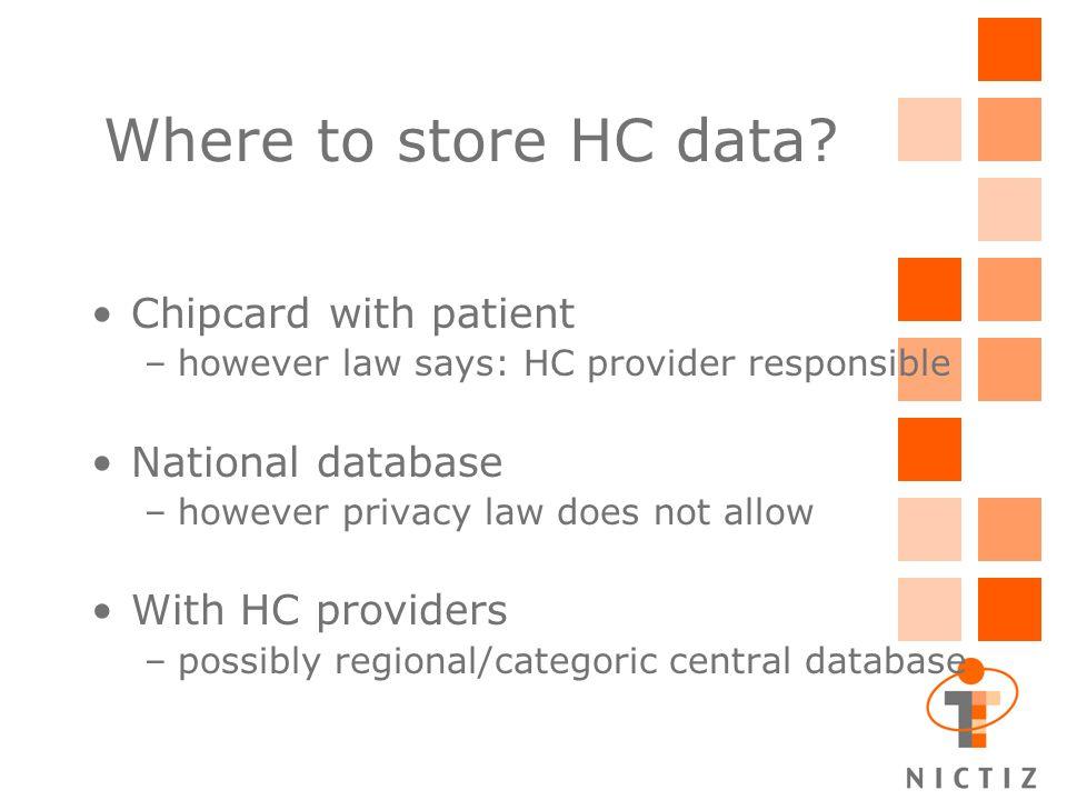 Where to store HC data.