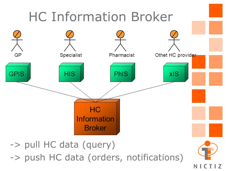 How to find HC data? HC provider wants: –correctness –up-to-date –completeness