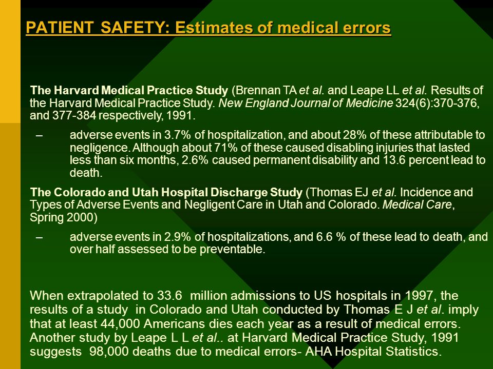 PATIENT SAFETY: Estimates of medical errors The Harvard Medical Practice Study (Brennan TA et al.