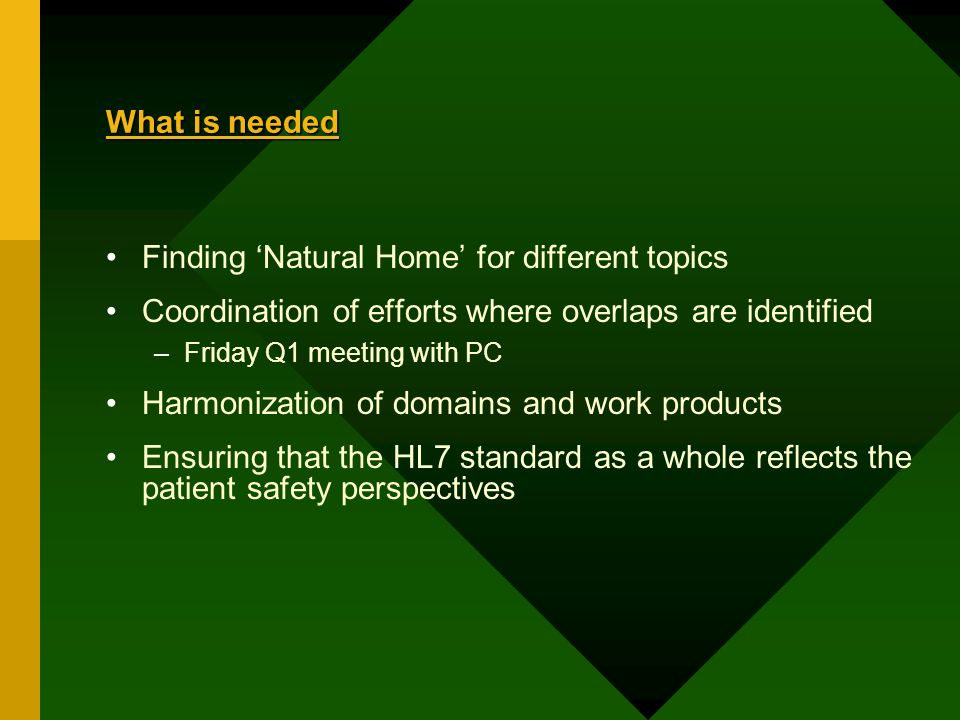 What is needed Finding Natural Home for different topics Coordination of efforts where overlaps are identified –Friday Q1 meeting with PC Harmonizatio