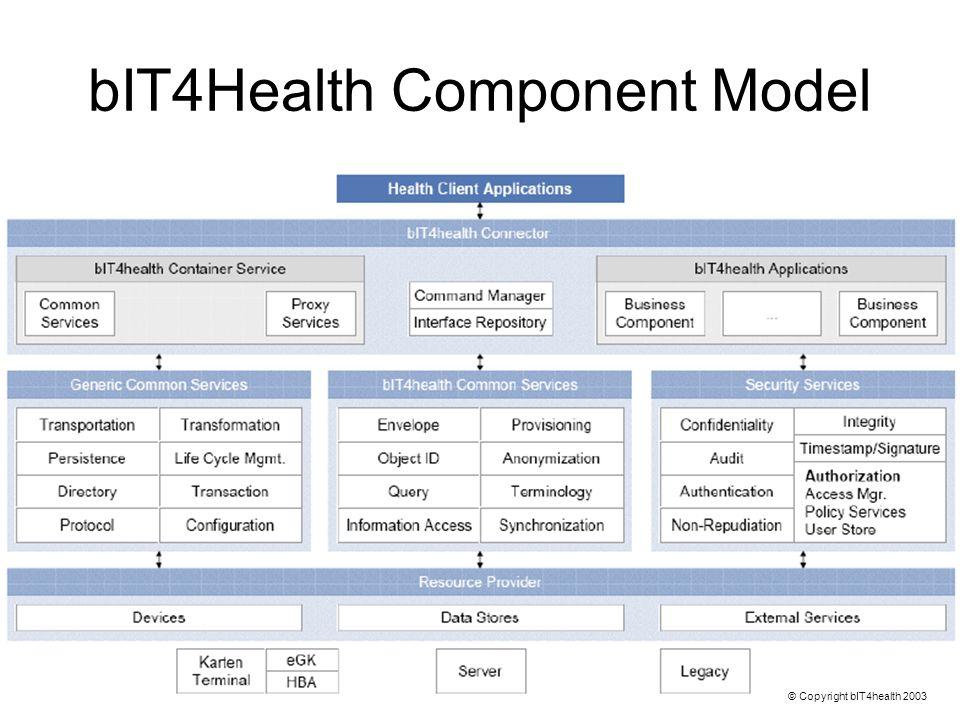bIT4Health Component Model © Copyright bIT4health 2003