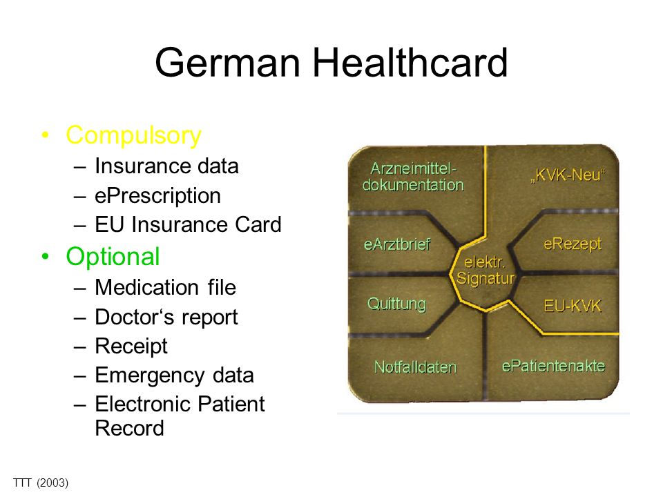 German Healthcard Compulsory –Insurance data –ePrescription –EU Insurance Card Optional –Medication file –Doctors report –Receipt –Emergency data –Electronic Patient Record TTT (2003)