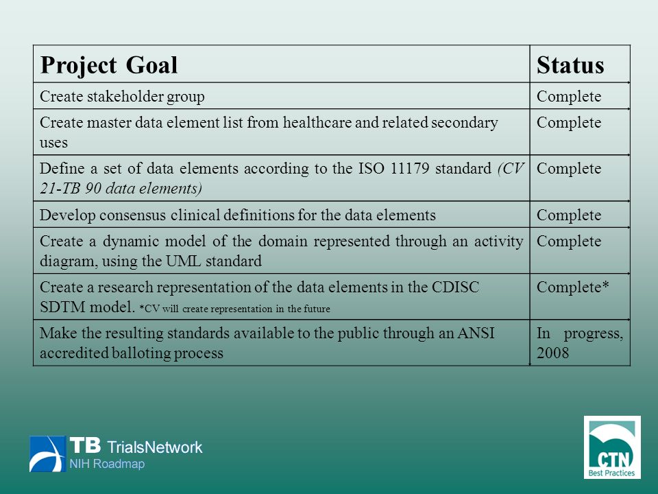 Project GoalStatus Create stakeholder groupComplete Create master data element list from healthcare and related secondary uses Complete Define a set o