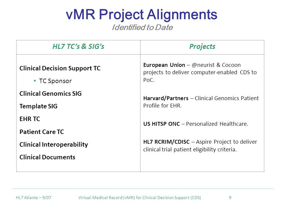 vMR Project Alignments Identified to Date HL7 Atlanta – 9/07 Virtual Medical Record (vMR) for Clinical Decision Support (CDS) 9 HL7 TCs & SIGsProjects Clinical Decision Support TC TC Sponsor Clinical Genomics SIG Template SIG EHR TC Patient Care TC Clinical Interoperability Clinical Documents European Union & Cocoon projects to deliver computer-enabled CDS to PoC.
