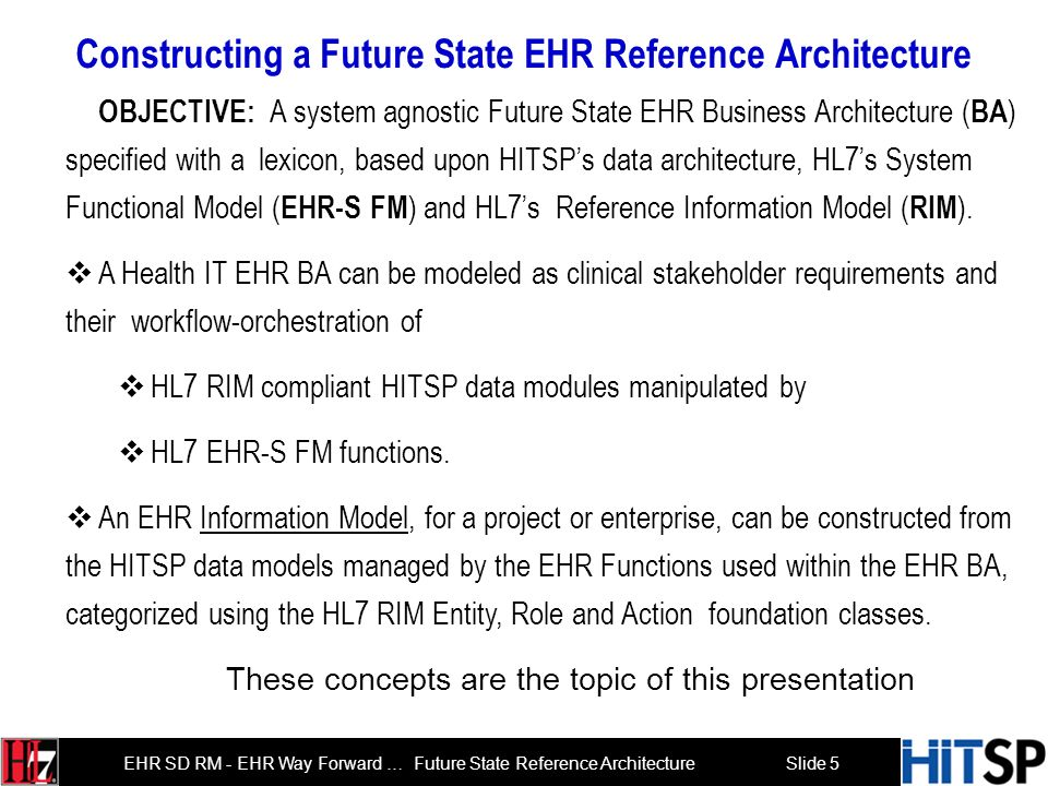 Slide 4 EHR SD RM - EHR Way Forward … Future State Reference Architecture CONTENTS 2.Constructing a Future State EHR Reference Architecture 3.HL7 EHR