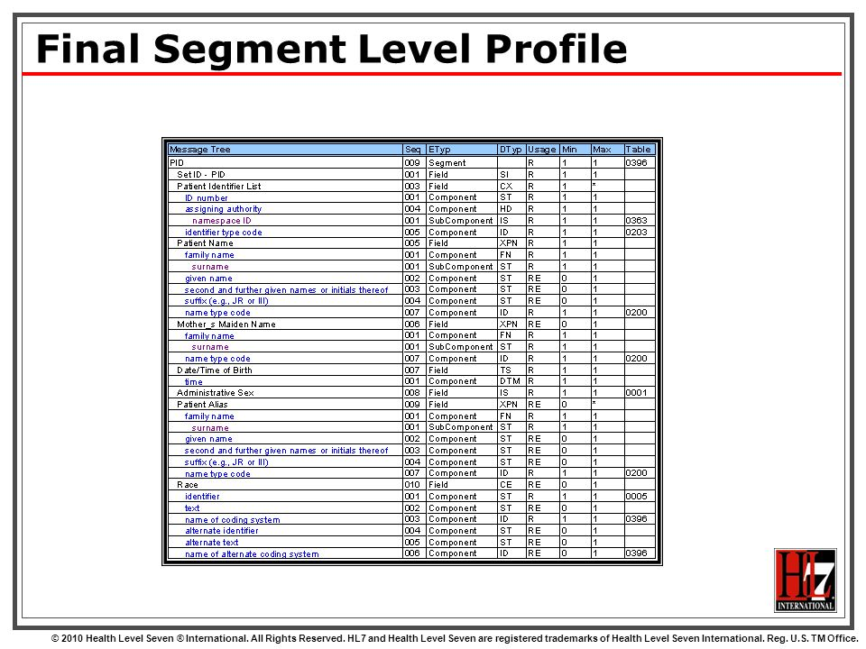 © 2010 Health Level Seven ® International. All Rights Reserved. HL7 and Health Level Seven are registered trademarks of Health Level Seven Internation