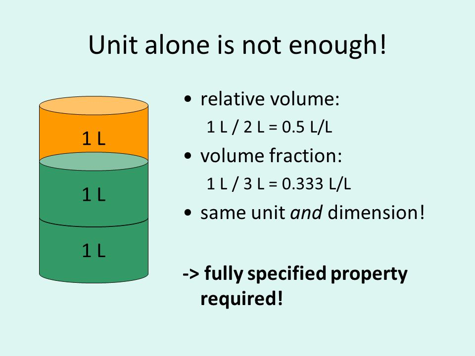 Unit alone is not enough! relative volume: 1 L / 2 L = 0.5 L/L volume fraction: 1 L / 3 L = 0.333 L/L same unit and dimension! -> fully specified prop
