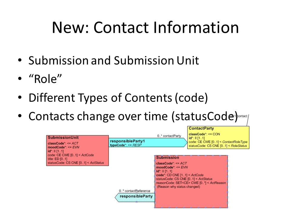 New: Contact Information Submission and Submission Unit Role Different Types of Contents (code) Contacts change over time (statusCode)