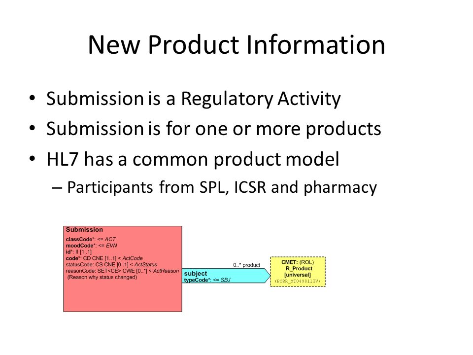 New Product Information Submission is a Regulatory Activity Submission is for one or more products HL7 has a common product model – Participants from SPL, ICSR and pharmacy