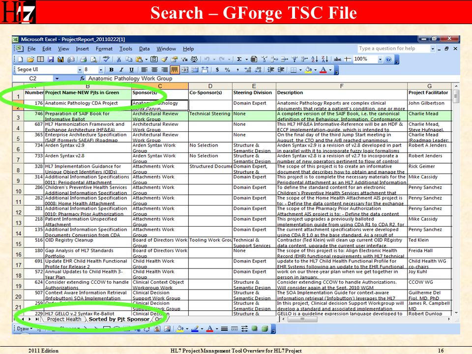 2011 EditionHL7 Project Management Tool Overview for HL7 Project Facilitators 16 Search – GForge TSC File