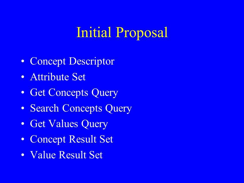 Initial Proposal Concept Descriptor Attribute Set Get Concepts Query Search Concepts Query Get Values Query Concept Result Set Value Result Set