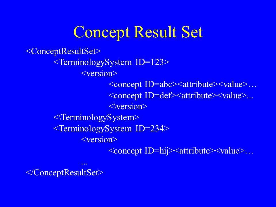 Concept Result Set …... …...