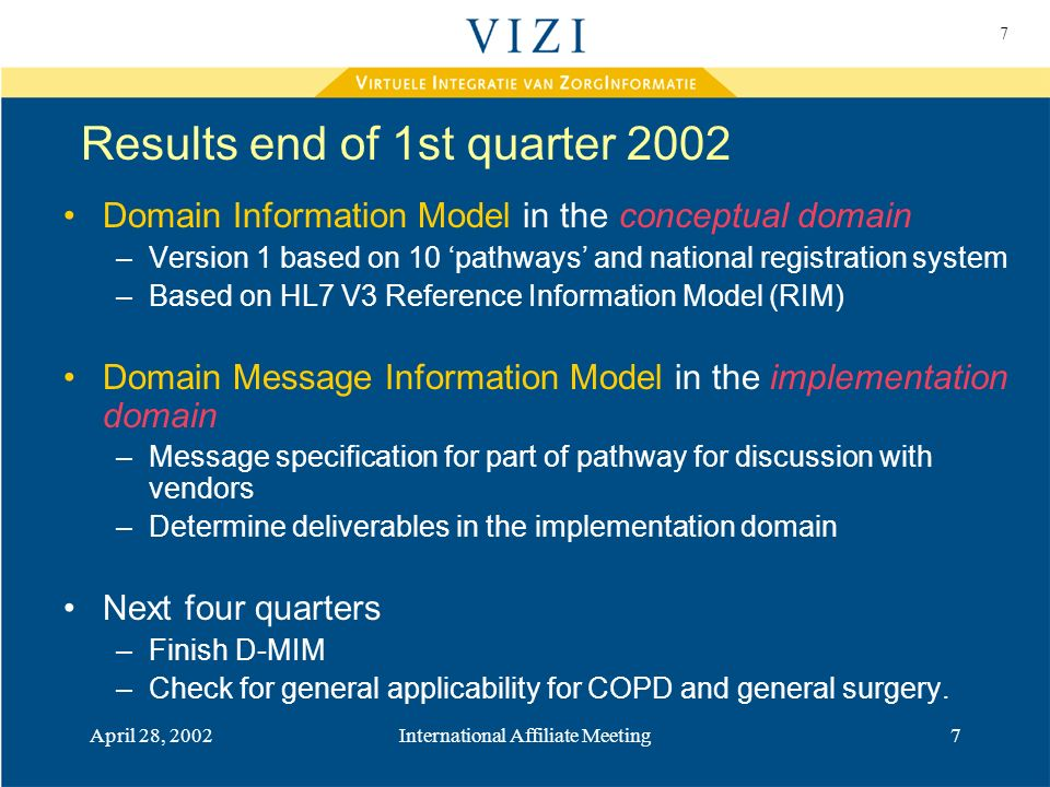7 April 28, 2002International Affiliate Meeting7 Results end of 1st quarter 2002 Domain Information Model in the conceptual domain –Version 1 based on 10 pathways and national registration system –Based on HL7 V3 Reference Information Model (RIM) Domain Message Information Model in the implementation domain –Message specification for part of pathway for discussion with vendors –Determine deliverables in the implementation domain Next four quarters –Finish D-MIM –Check for general applicability for COPD and general surgery.