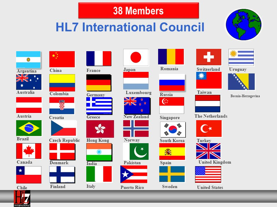 HL7 International Council Canada Germany United States United Kingdom China Taiwan Czech Republic France Finland Argentina Brazil Australia Denmark Italy TurkeyUruguay New Zealand The Netherlands Croatia India Greece Japan Spain Sweden Austria Colombia Switzerland South Korea Singapore Romania Chile Russia Hong Kong Norway Luxembourg Pakistan Puerto Rico 38 Members Bosnia-Herzegovina