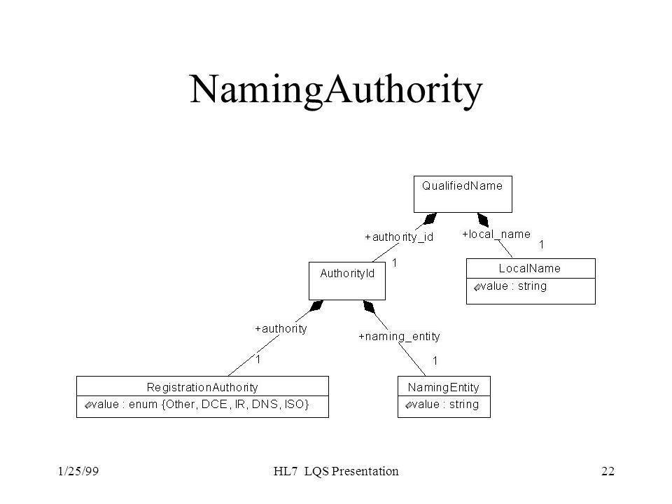 1/25/99HL7 LQS Presentation22 NamingAuthority