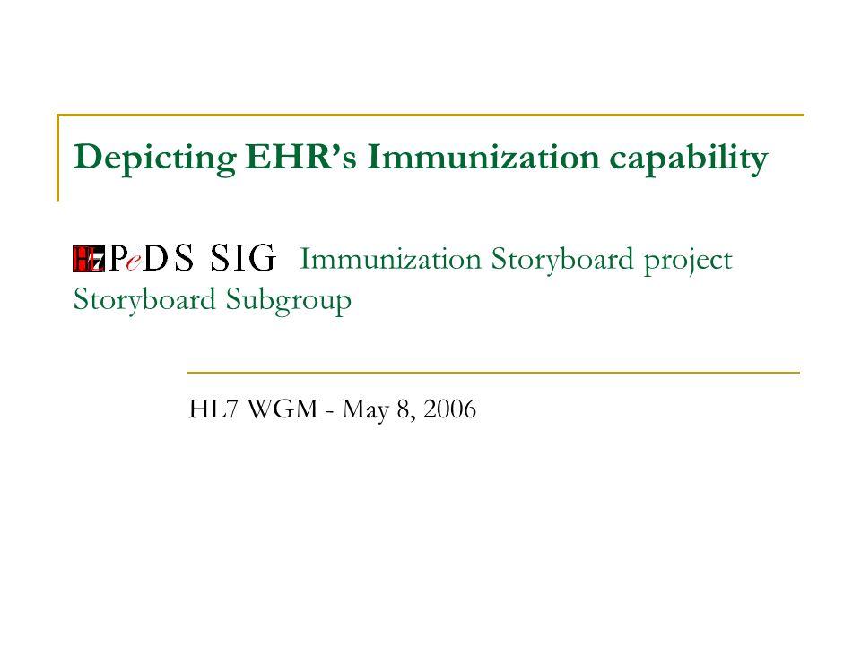 Depicting EHRs Immunization capability HL7 WGM - May 8, 2006 Immunization Storyboard project Storyboard Subgroup