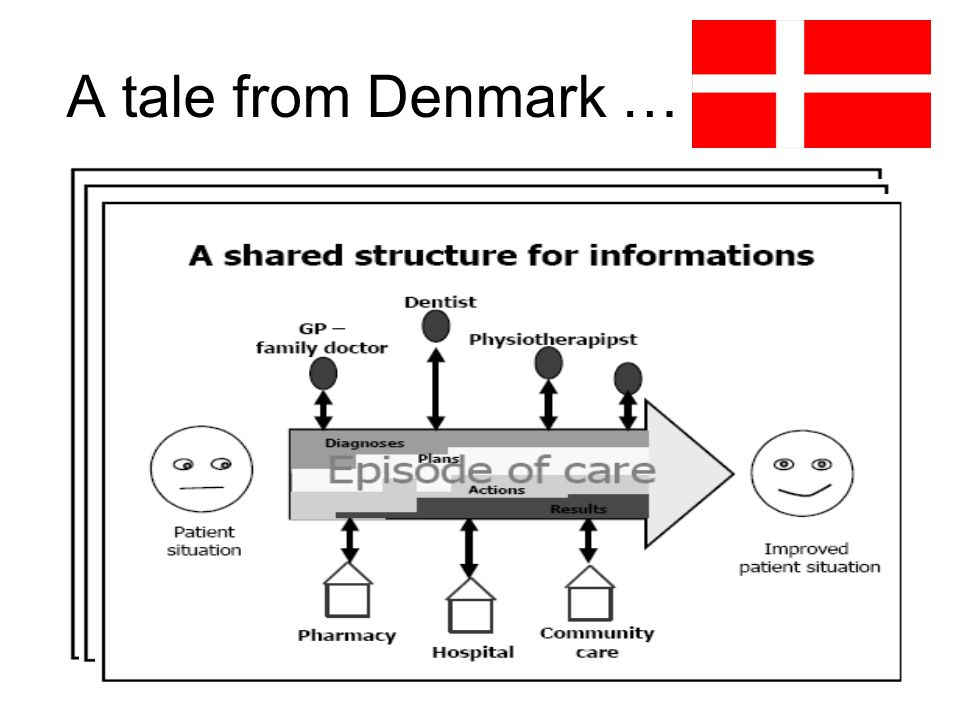 A tale from Denmark …