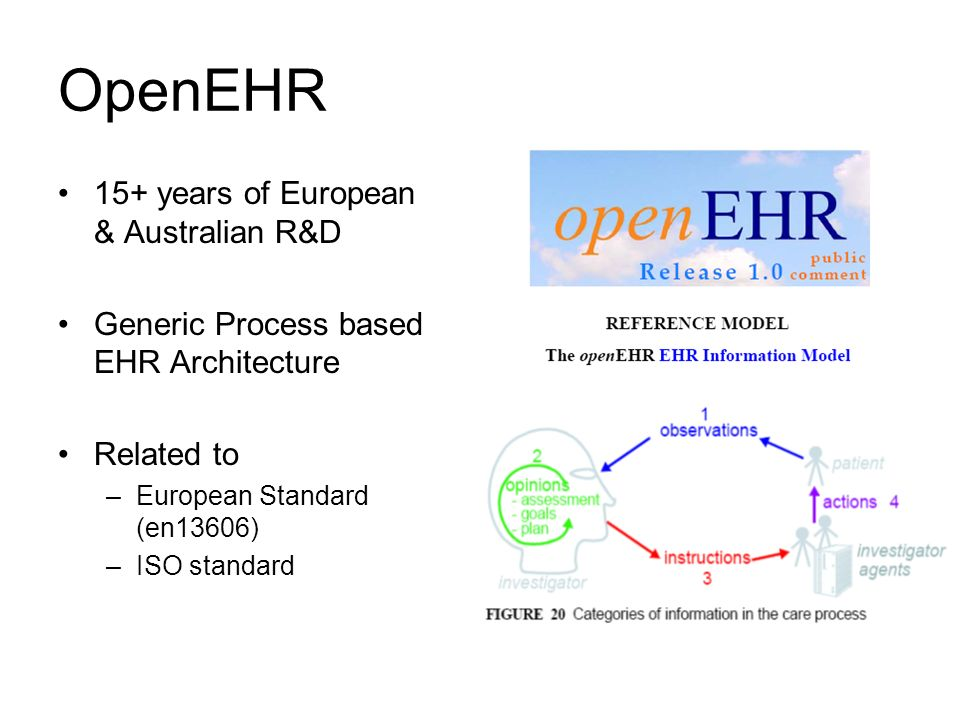 15+ years of European & Australian R&D Generic Process based EHR Architecture Related to –European Standard (en13606) –ISO standard OpenEHR