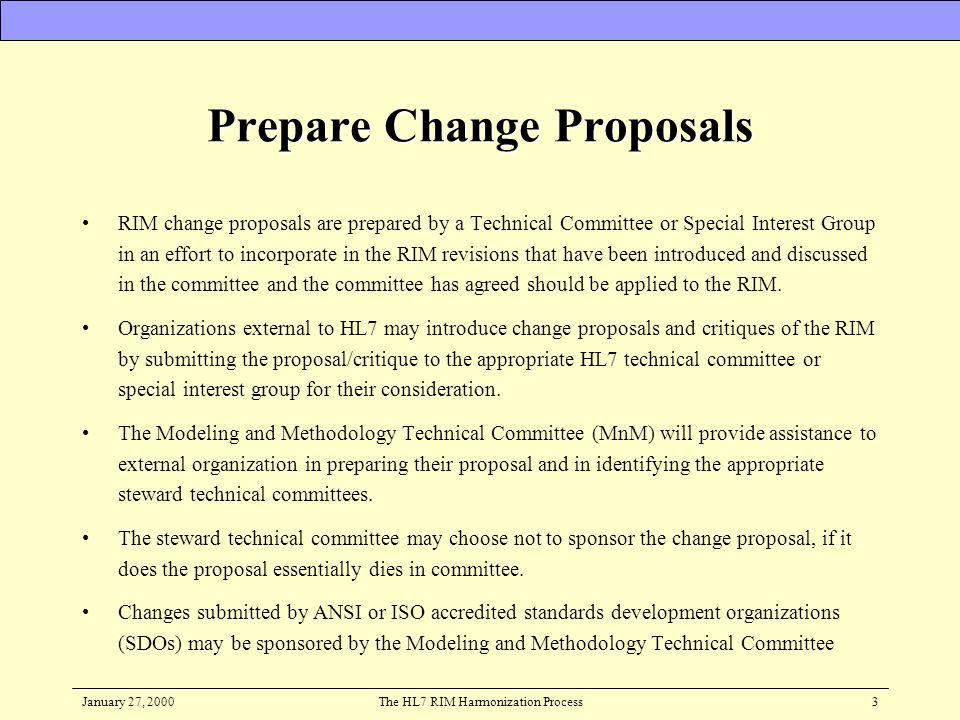 January 27, 2000The HL7 RIM Harmonization Process4