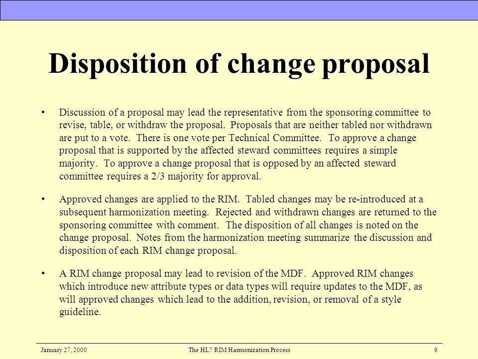 January 27, 2000The HL7 RIM Harmonization Process10 Questions