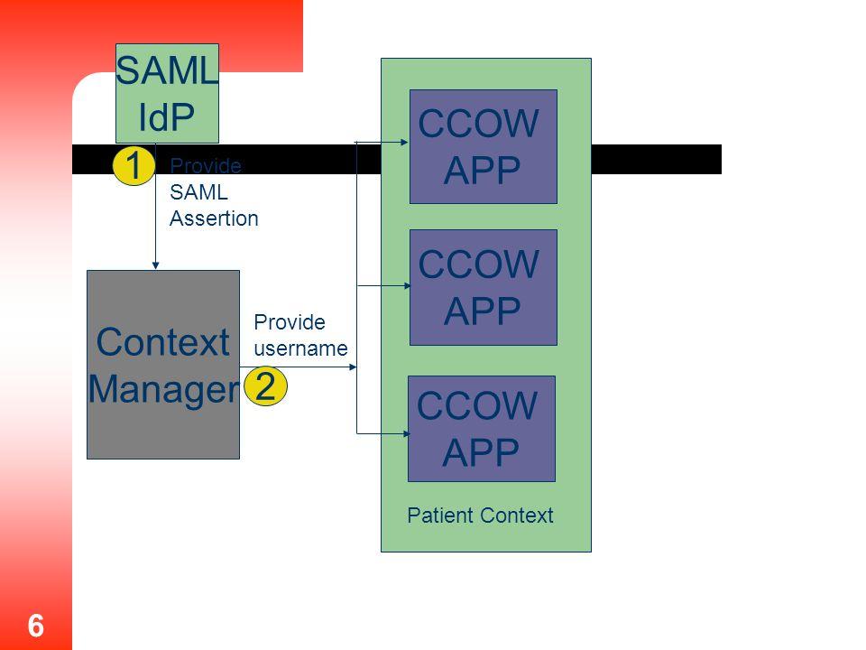6 Context Manager CCOW APP SAML IdP Provide SAML Assertion Provide username 1 2 CCOW APP CCOW APP Patient Context