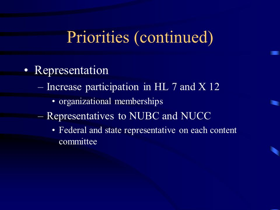 Priorities (continued) Representation –Increase participation in HL 7 and X 12 organizational memberships –Representatives to NUBC and NUCC Federal and state representative on each content committee