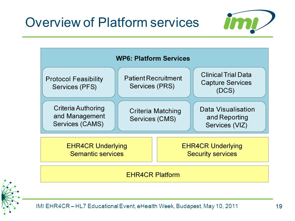 19 IMI EHR4CR – HL7 Educational Event, eHealth Week, Budapest, May 10, 2011 19 Overview of Platform services