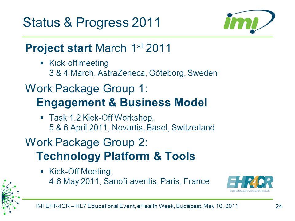 24 IMI EHR4CR – HL7 Educational Event, eHealth Week, Budapest, May 10, 2011 24 Status & Progress 2011 Project start March 1 st 2011 Kick-off meeting 3 & 4 March, AstraZeneca, Göteborg, Sweden Work Package Group 1: Engagement & Business Model Task 1.2 Kick-Off Workshop, 5 & 6 April 2011, Novartis, Basel, Switzerland Work Package Group 2: Technology Platform & Tools Kick-Off Meeting, 4-6 May 2011, Sanofi-aventis, Paris, France