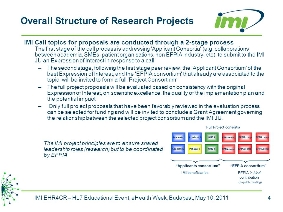4 IMI EHR4CR – HL7 Educational Event, eHealth Week, Budapest, May 10, 2011 4 Overall Structure of Research Projects IMI Call topics for proposals are conducted through a 2-stage process The first stage of the call process is addressing Applicant Consortia (e.g.