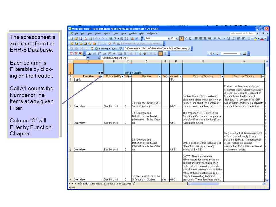 The spreadsheet is an extract from the EHR-S Database.