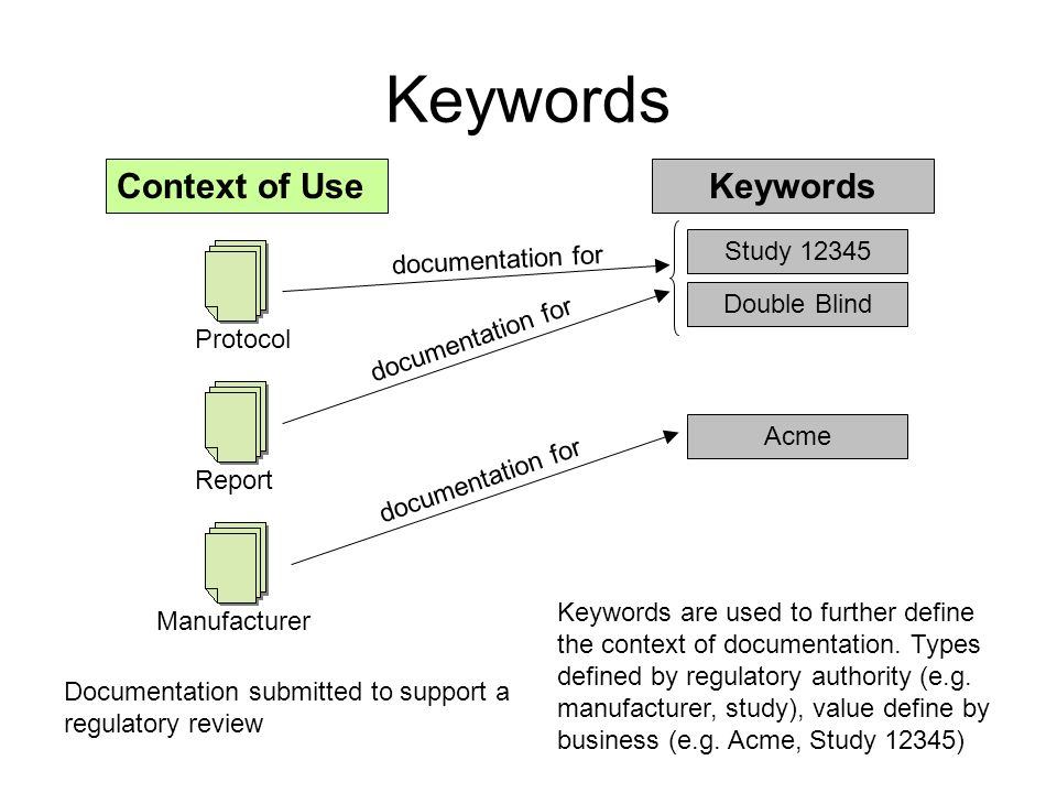 Keywords Context of Use Protocol Report Keywords are used to further define the context of documentation.