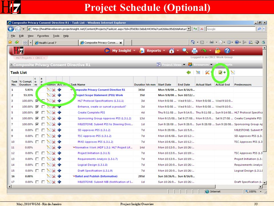May, 2010 WGM - Rio de JaneiroProject Insight Overview33 Project Schedule (Optional)