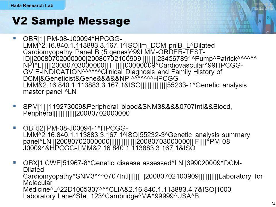 Haifa Research Lab 24 V2 Sample Message OBR 1  PM-08-J00094^HPCGG- LMM^2.16.840.1.113883.3.167.1^ISO lm_DCM-pnlB_L^Dilated Cardiomyopathy Panel B (5 g