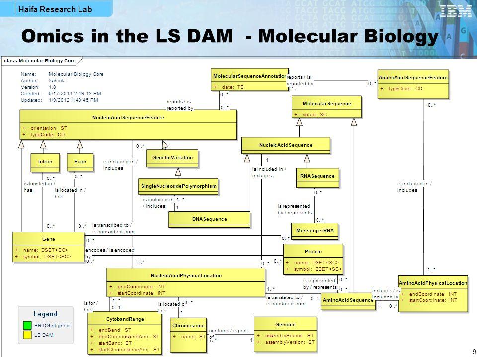 Haifa Research Lab 9 Omics in the LS DAM - Molecular Biology