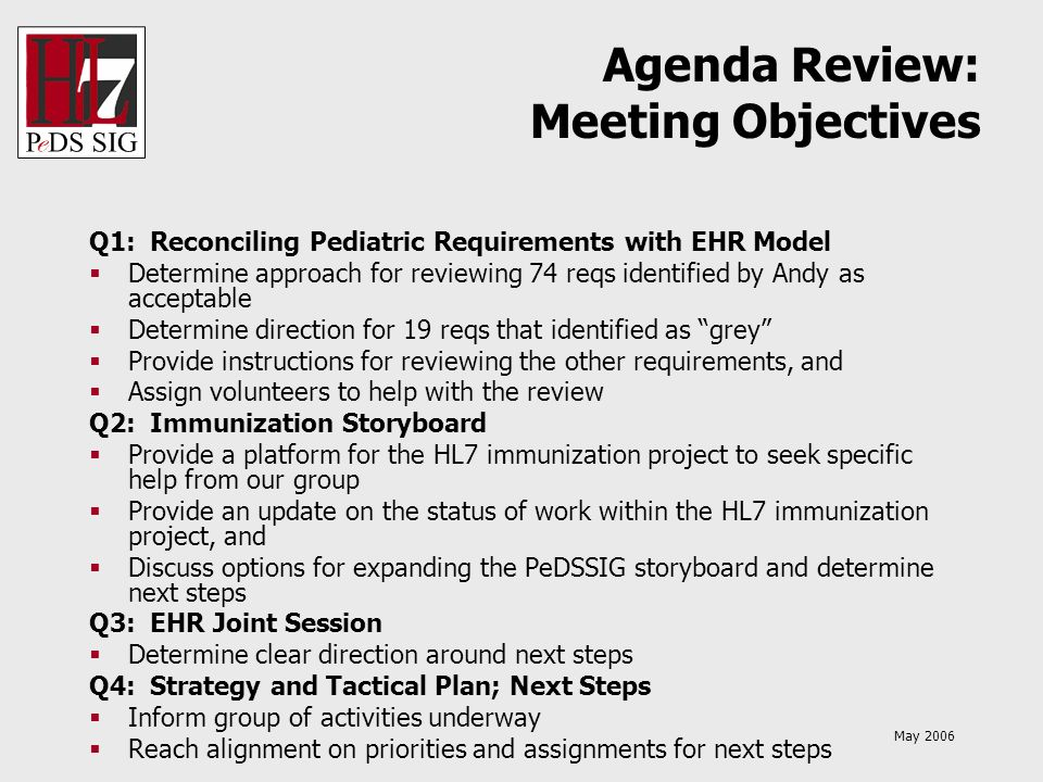 May 2006 Agenda Review: Meeting Objectives Q1: Reconciling Pediatric Requirements with EHR Model Determine approach for reviewing 74 reqs identified by Andy as acceptable Determine direction for 19 reqs that identified as grey Provide instructions for reviewing the other requirements, and Assign volunteers to help with the review Q2: Immunization Storyboard Provide a platform for the HL7 immunization project to seek specific help from our group Provide an update on the status of work within the HL7 immunization project, and Discuss options for expanding the PeDSSIG storyboard and determine next steps Q3: EHR Joint Session Determine clear direction around next steps Q4: Strategy and Tactical Plan; Next Steps Inform group of activities underway Reach alignment on priorities and assignments for next steps