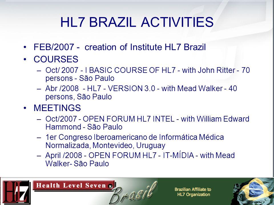 HL7 BRAZIL ACTIVITIES FEB/2007 - creation of Institute HL7 Brazil COURSES –Oct/ 2007 - I BASIC COURSE OF HL7 - with John Ritter - 70 persons - São Paulo –Abr /2008 - HL7 - VERSION 3.0 - with Mead Walker - 40 persons, São Paulo MEETINGS –Oct/2007 - OPEN FORUM HL7 INTEL - with William Edward Hammond - São Paulo –1er Congreso Iberoamericano de Informática Médica Normalizada, Montevideo, Uruguay –April /2008 - OPEN FORUM HL7 - IT-MÍDIA - with Mead Walker- São Paulo