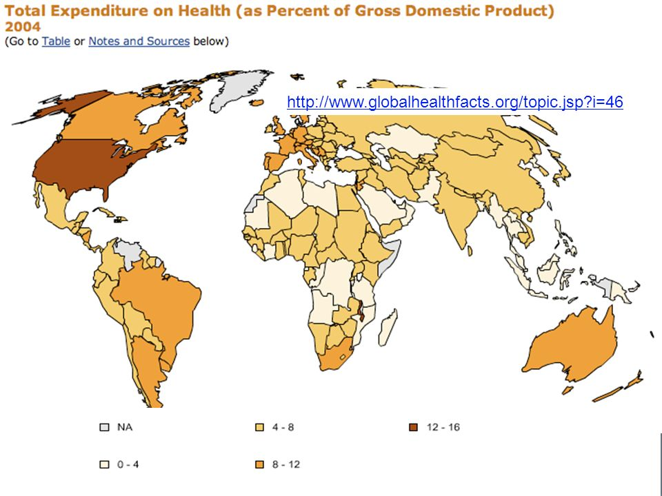http://www.globalhealthfacts.org/topic.jsp i=46