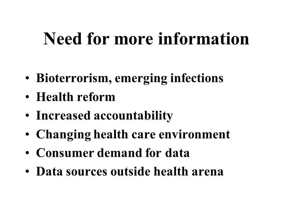 Need for more information Bioterrorism, emerging infections Health reform Increased accountability Changing health care environment Consumer demand for data Data sources outside health arena