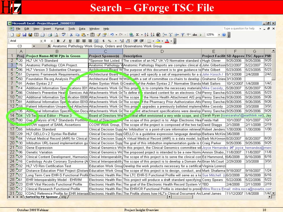 October 2008 WebinarProject Insight Overview10 Search – GForge TSC File