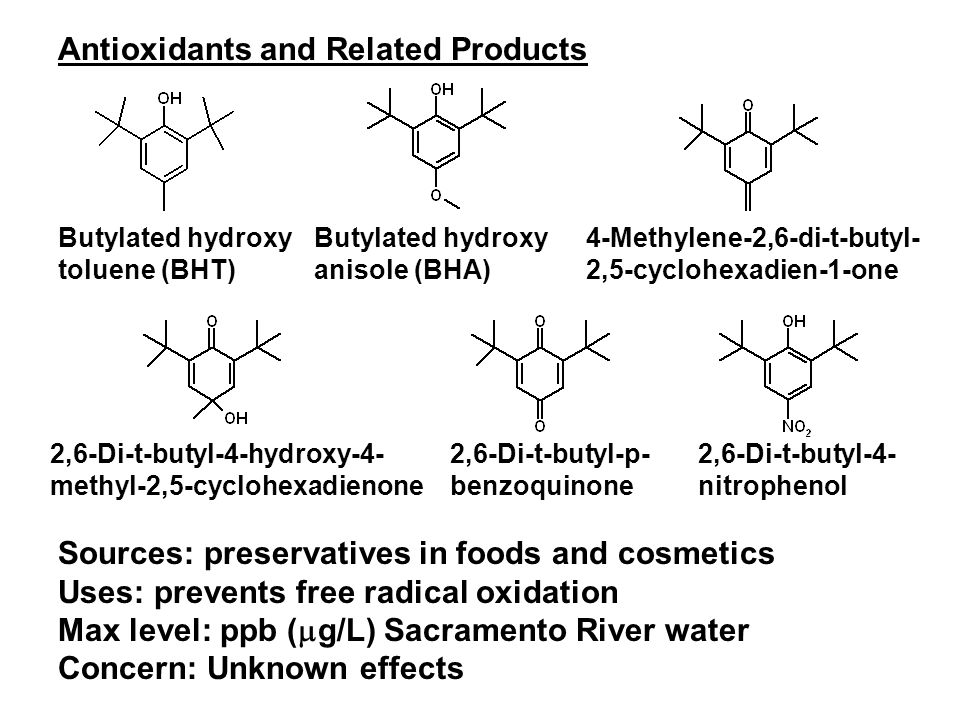 Butylated hydroxy toluene (BHT) Butylated hydroxy anisole (BHA) Sources: preservatives in foods and cosmetics Uses: prevents free radical oxidation Max level: ppb ( g/L) Sacramento River water Concern: Unknown effects Antioxidants and Related Products 2,6-Di-t-butyl-p- benzoquinone 2,6-Di-t-butyl-4-hydroxy-4- methyl-2,5-cyclohexadienone 4-Methylene-2,6-di-t-butyl- 2,5-cyclohexadien-1-one 2,6-Di-t-butyl-4- nitrophenol