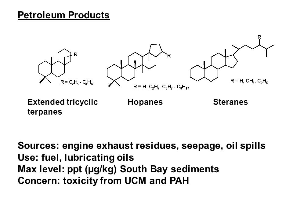 Sources: engine exhaust residues, seepage, oil spills Use: fuel, lubricating oils Max level: ppt (µg/kg) South Bay sediments Concern: toxicity from UCM and PAH Extended tricyclic terpanes HopanesSteranes Petroleum Products