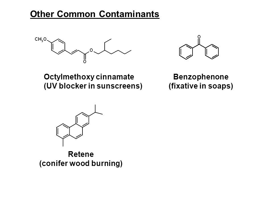 Octylmethoxy cinnamate (UV blocker in sunscreens) Benzophenone (fixative in soaps) Other Common Contaminants Retene (conifer wood burning)