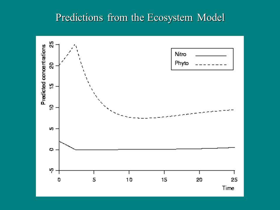 Predictions from the Ecosystem Model
