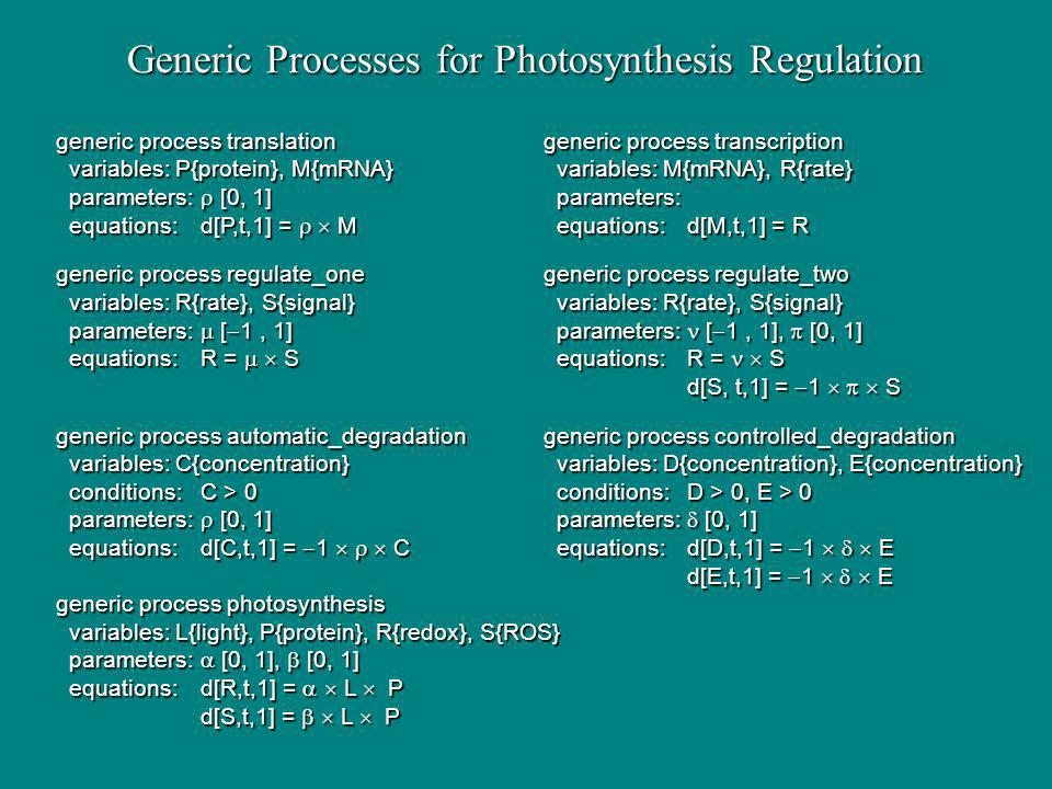 Generic Processes for Photosynthesis Regulation generic process translationgeneric process transcription variables: P{protein}, M{mRNA} variables: M{mRNA}, R{rate} variables: P{protein}, M{mRNA} variables: M{mRNA}, R{rate} parameters: [0, 1] parameters: parameters: [0, 1] parameters: equations:d[P,t,1] = M equations:d[M,t,1] = R equations:d[P,t,1] = M equations:d[M,t,1] = R generic process regulate_onegeneric process regulate_two variables: R{rate}, S{signal} variables: R{rate}, S{signal} variables: R{rate}, S{signal} variables: R{rate}, S{signal} parameters: [ 1, 1] parameters: [ 1, 1], [0, 1] parameters: [ 1, 1] parameters: [ 1, 1], [0, 1] equations:R = S equations:R = S equations:R = S equations:R = S d[S, t,1] = 1 S generic process automatic_degradationgeneric process controlled_degradation variables: C{concentration} variables: D{concentration}, E{concentration} variables: C{concentration} variables: D{concentration}, E{concentration} conditions:C > 0 conditions:D > 0, E > 0 conditions:C > 0 conditions:D > 0, E > 0 parameters: [0, 1] parameters: [0, 1] parameters: [0, 1] parameters: [0, 1] equations:d[C,t,1] = 1 C equations:d[D,t,1] = 1 E equations:d[C,t,1] = 1 C equations:d[D,t,1] = 1 E d[E,t,1] = 1 E generic process photosynthesis variables: L{light}, P{protein}, R{redox}, S{ROS} variables: L{light}, P{protein}, R{redox}, S{ROS} parameters: [0, 1], [0, 1] parameters: [0, 1], [0, 1] equations:d[R,t,1] = L P equations:d[R,t,1] = L P d[S,t,1] = L P