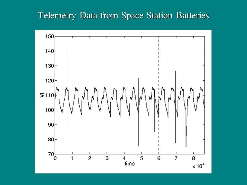 Telemetry Data from Space Station Batteries