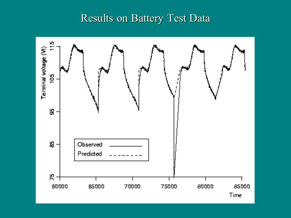 Results on Battery Test Data