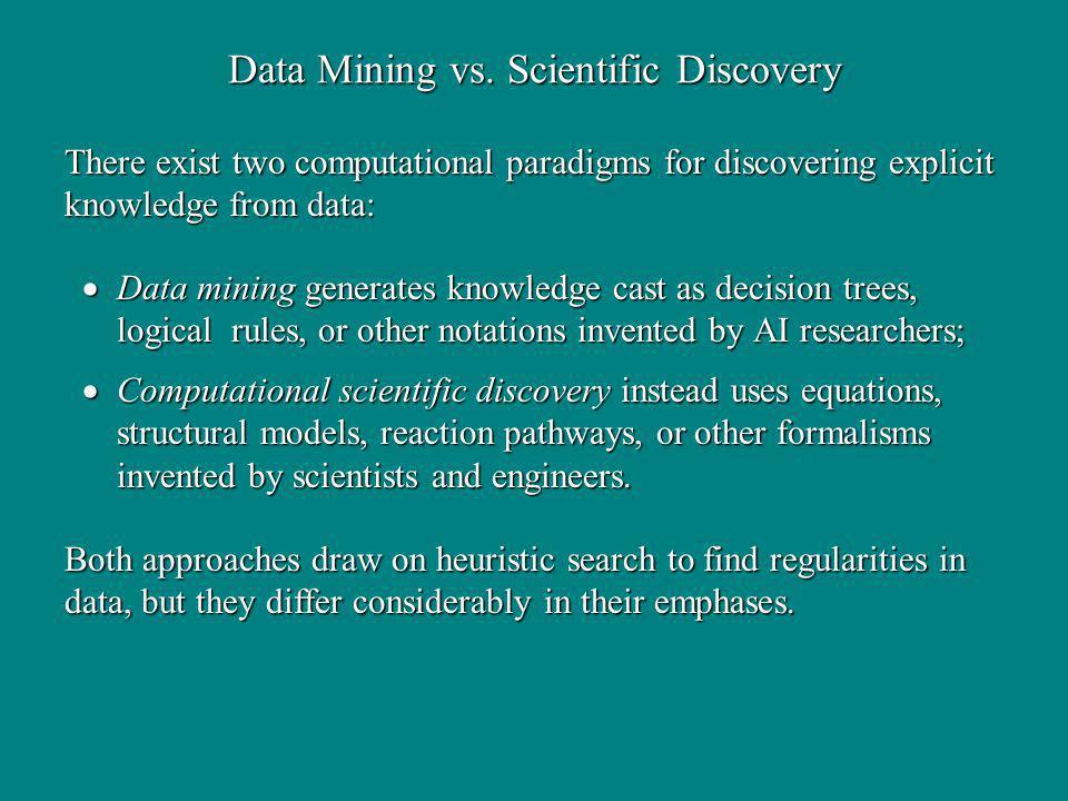 Data Mining vs.