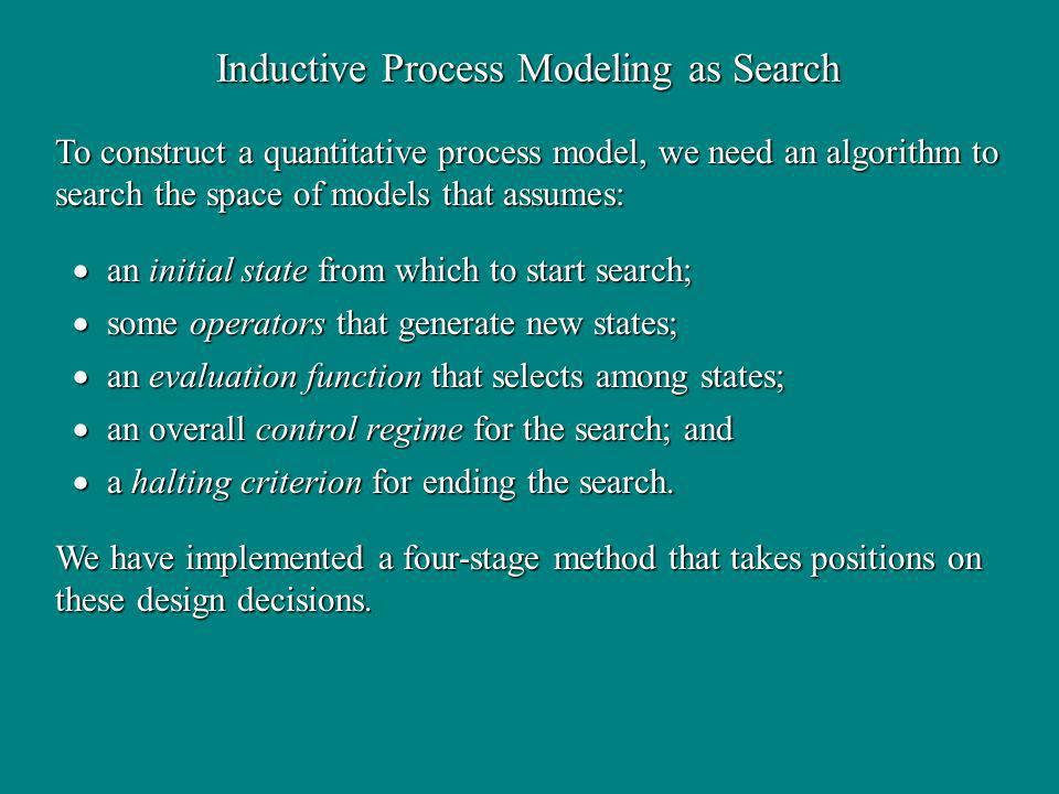 Inductive Process Modeling as Search an initial state from which to start search; an initial state from which to start search; some operators that generate new states; some operators that generate new states; an evaluation function that selects among states; an evaluation function that selects among states; an overall control regime for the search; and an overall control regime for the search; and a halting criterion for ending the search.