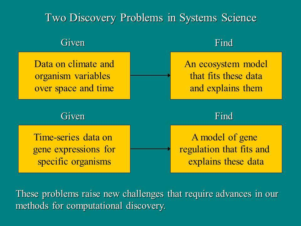 Two Discovery Problems in Systems Science Data on climate and organism variables over space and time An ecosystem model that fits these data and explains them Time-series data on gene expressions for specific organisms A model of gene regulation that fits and explains these data Given GivenFind Find These problems raise new challenges that require advances in our methods for computational discovery.