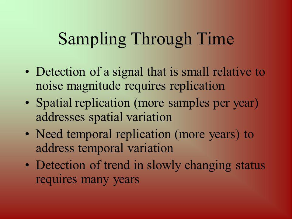 Sampling Through Time Detection of a signal that is small relative to noise magnitude requires replication Spatial replication (more samples per year) addresses spatial variation Need temporal replication (more years) to address temporal variation Detection of trend in slowly changing status requires many years